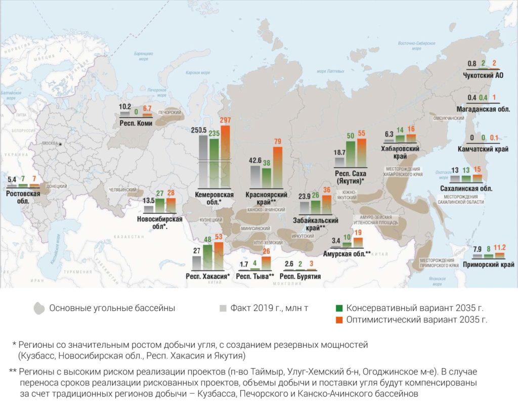 по запасам каменного угля россия занимает место